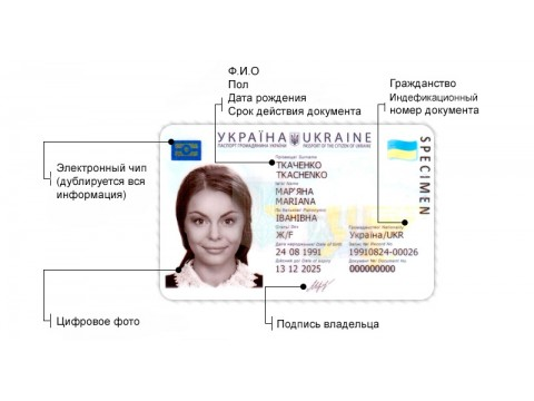 Украинцы будут получать новые паспорта с 1 октября 2016 года.